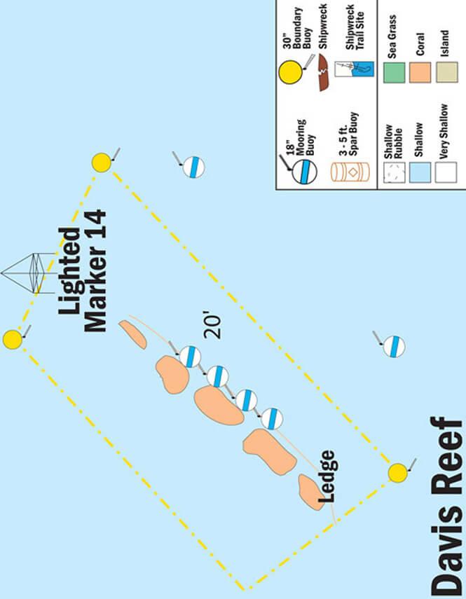 Davis Reef Snorkeling Map
