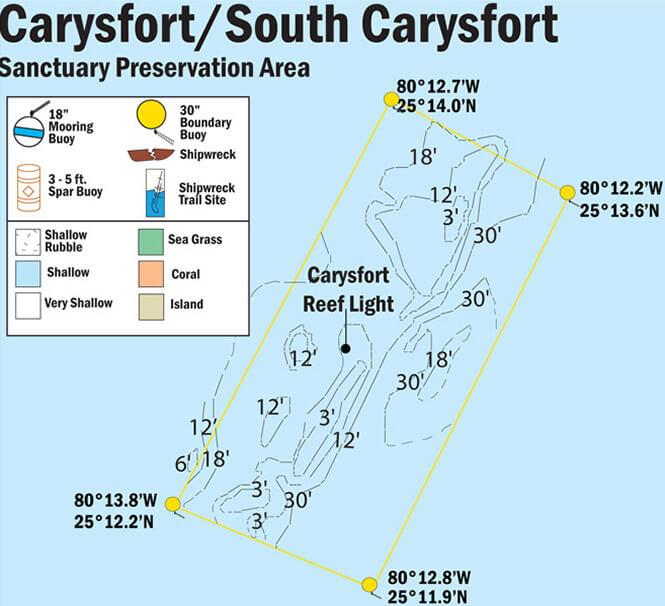Carysfort Reef Snorkeling Map