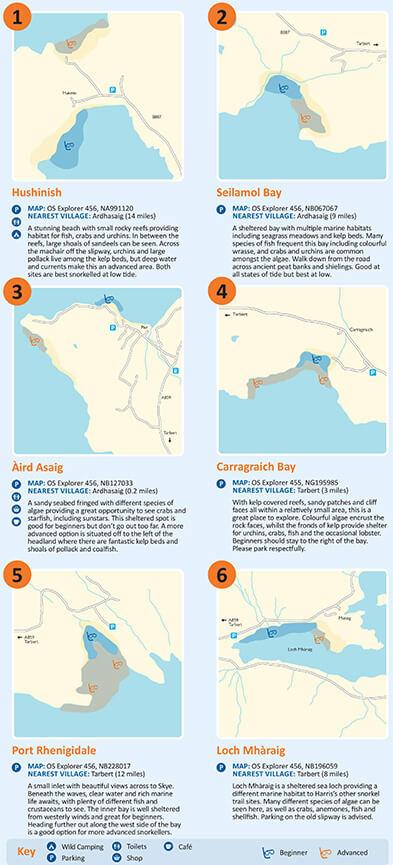 North Harris Snorkel Trail Snorkeling Map